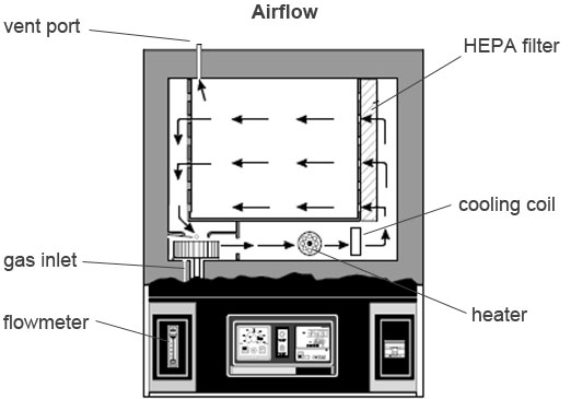grieve oven wiring diagram oven repair wiring diagram