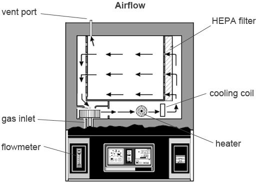 grieve oven wiring diagram oven repair wiring diagram